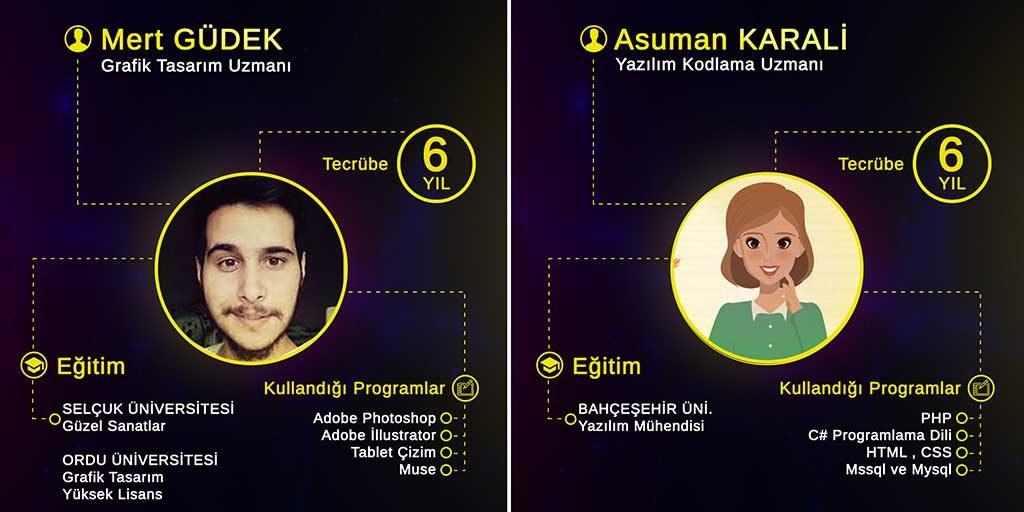 Ajans724 reklam ve tasarım ajansı ekibimiz